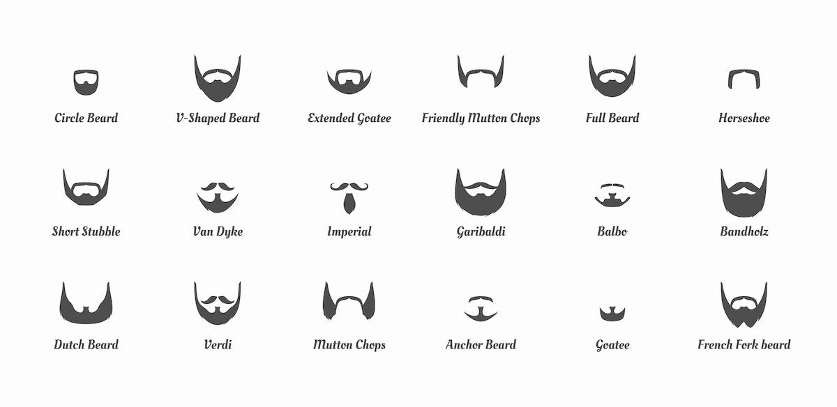 Skægtyper, skægstile og skæg trends 2019