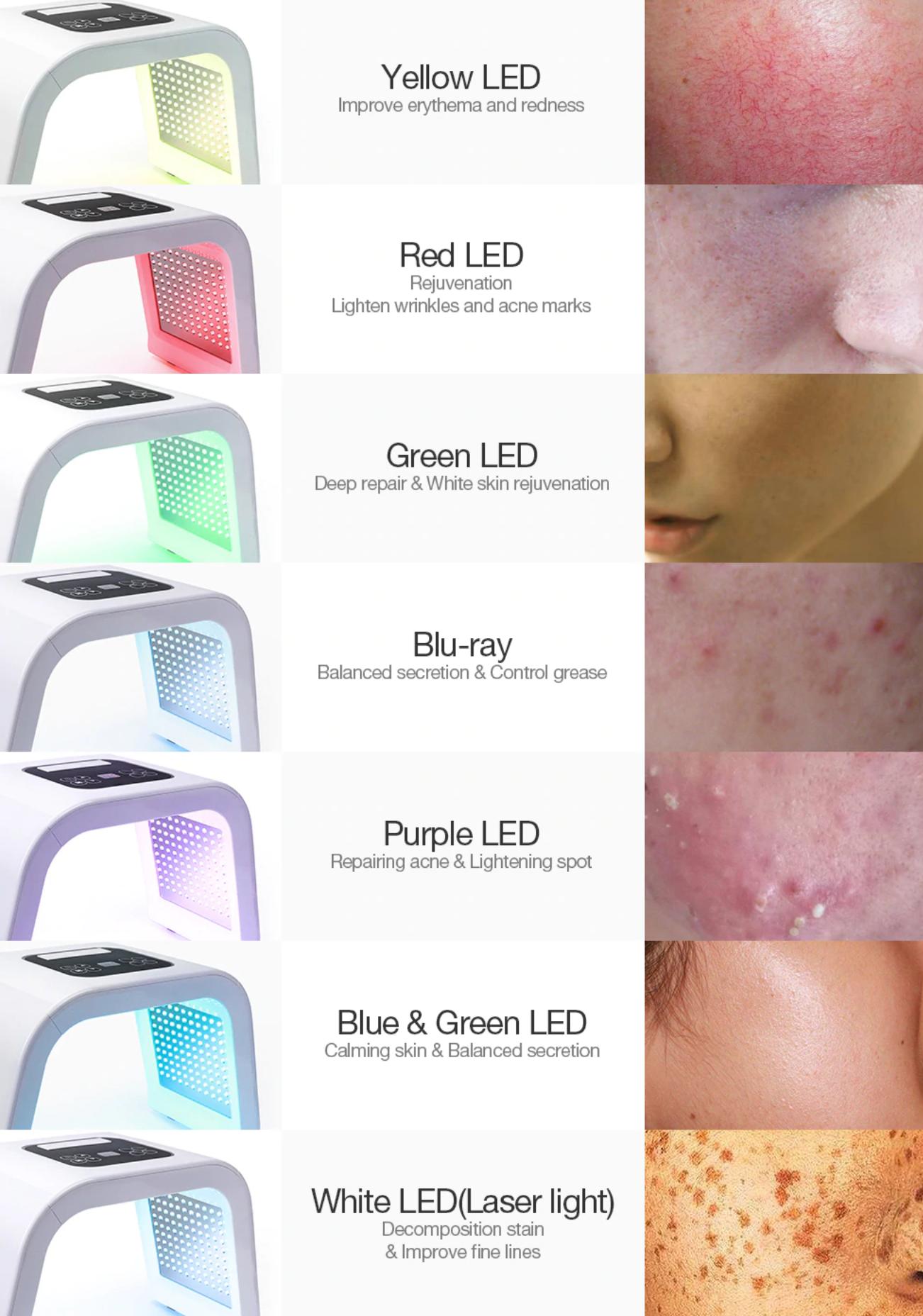 collagen-lys-terapi-mod-rynker-uren-hud